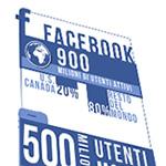 Facebook: numeri in crescita e approdo a Wall Street - Infografica